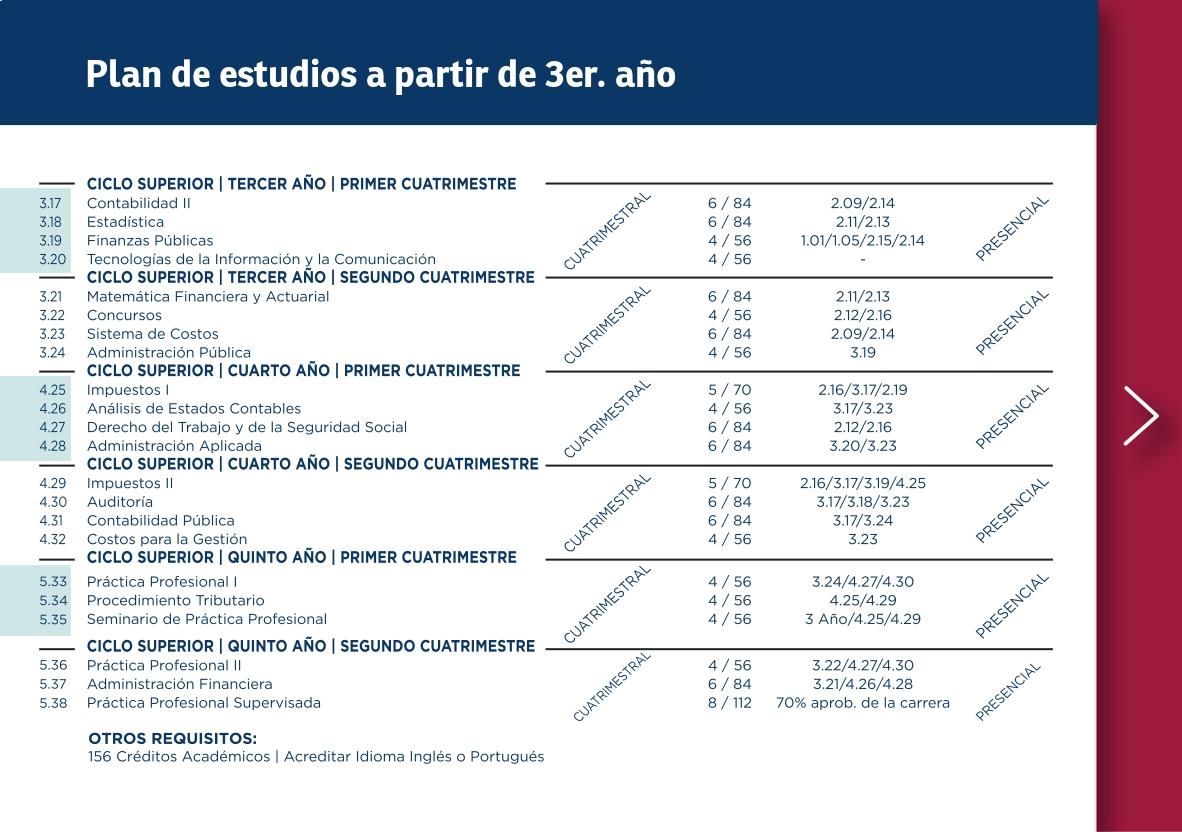 Folleto Digital Contador_page-0004