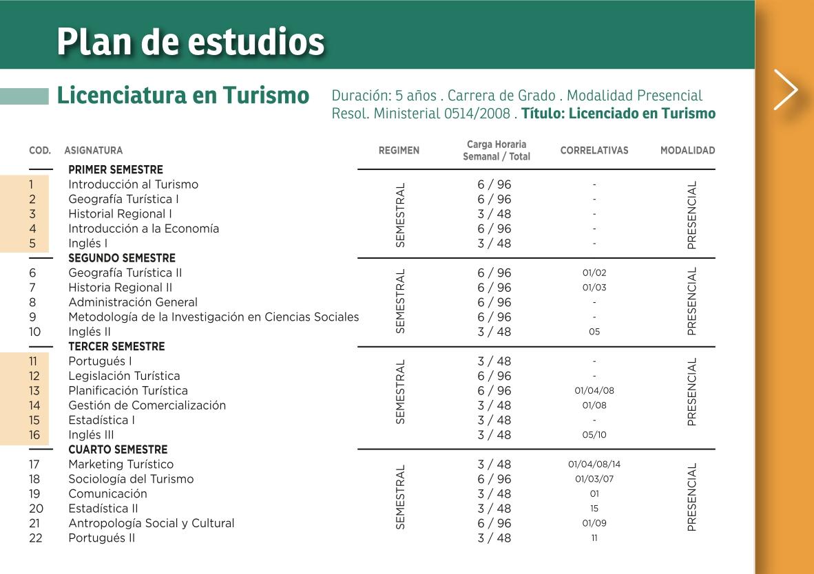 Folleto digital Licenciatura en Turismo_page-0003