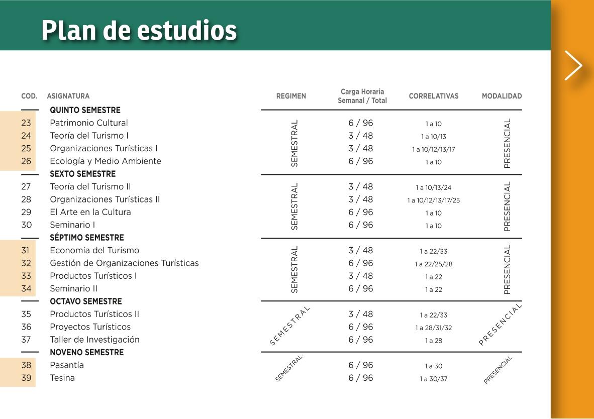 Folleto digital Licenciatura en Turismo_page-0004