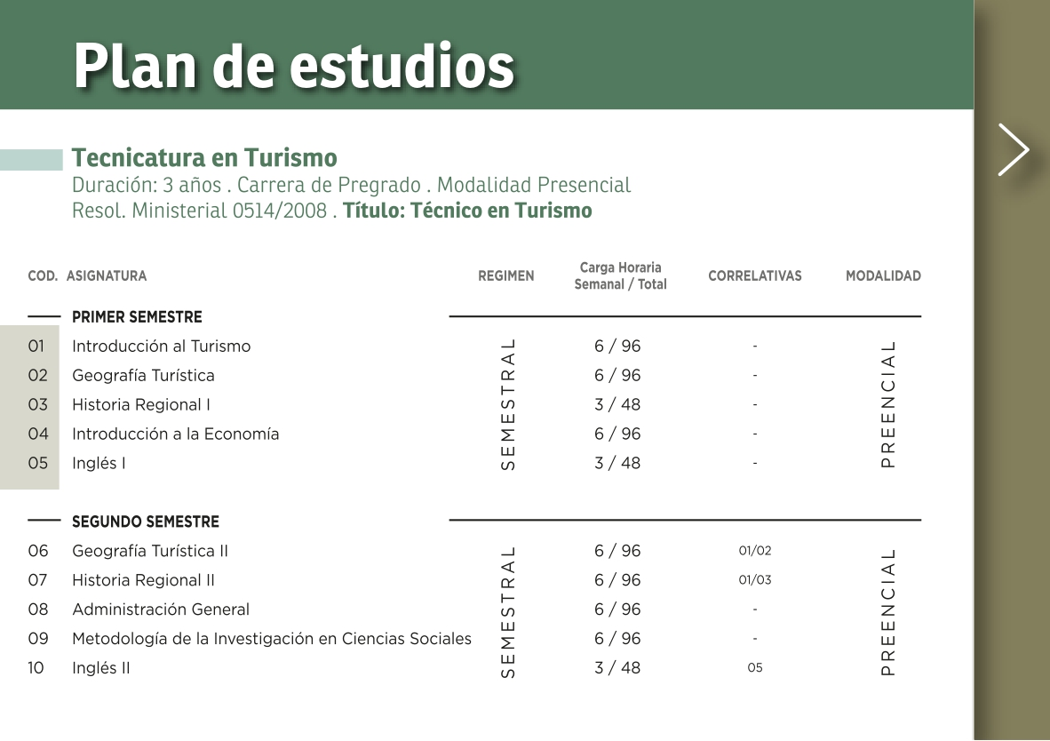 Folleto digital Tecnicatura en Turismo_page-0003